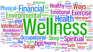 Image of words that represent wellness.