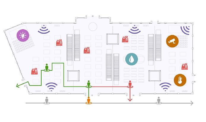 internet gratis, wifi, mexico, ciudad de mexico, wireless, gratis, splashpage, wifi en restaurante, wifi en negocio, wifi en tienda, lugar inteligente