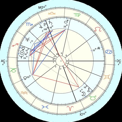 Web chart.png