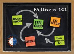 Wellness+101