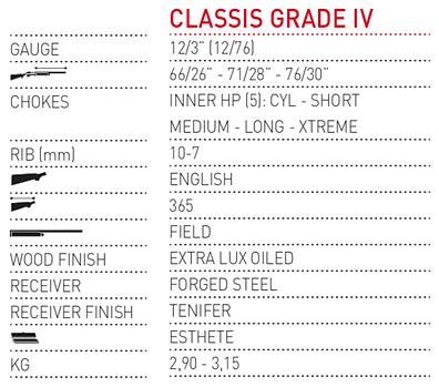 Classis Grade IV Specs.png