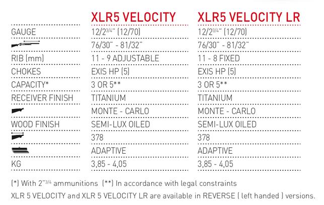 XLR5 Velocity.png