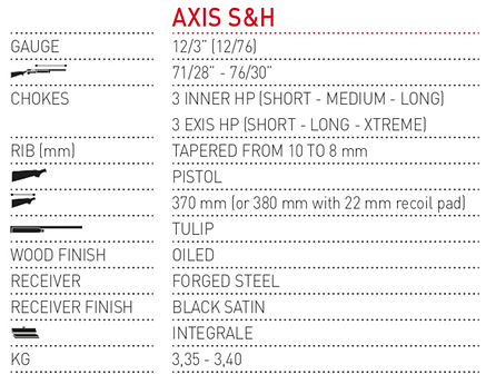 Axis S+H Specs.png