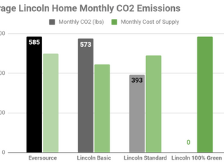 Lincoln Moves towards 100% Green Electricity