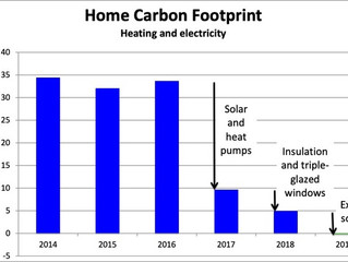How to get paid to cut your carbon footprint? Webinar October 15th at 7 pm