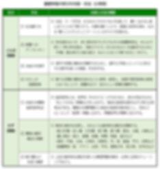 基礎学習方法.JPG