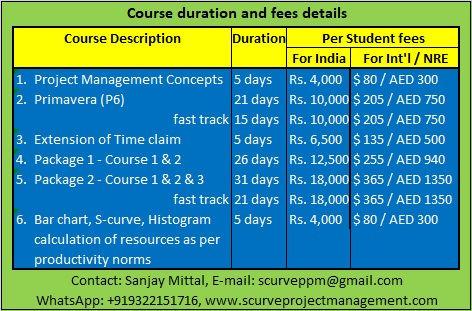 Rev course fees table 1.jpg