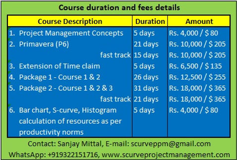 Rev course fees.jpg