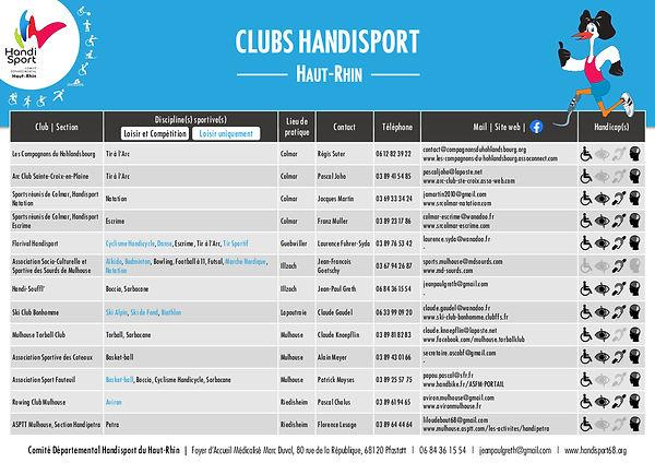 CDH68 - Offre Handisport Liste.jpg