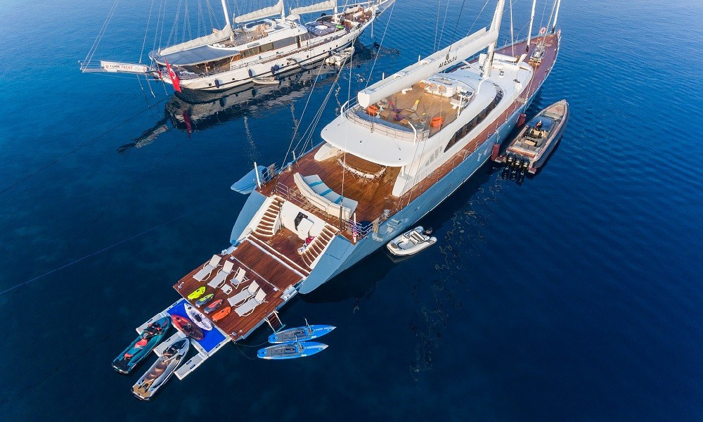 All About U Yacht Charter Turkey 2020-05