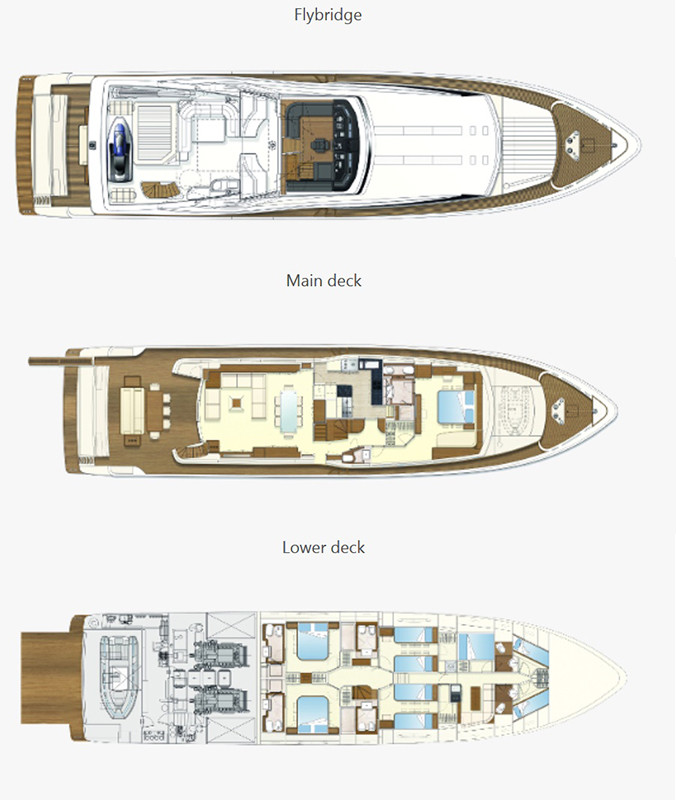 Sea Lion II Yacht Charter Turkey 2019-01
