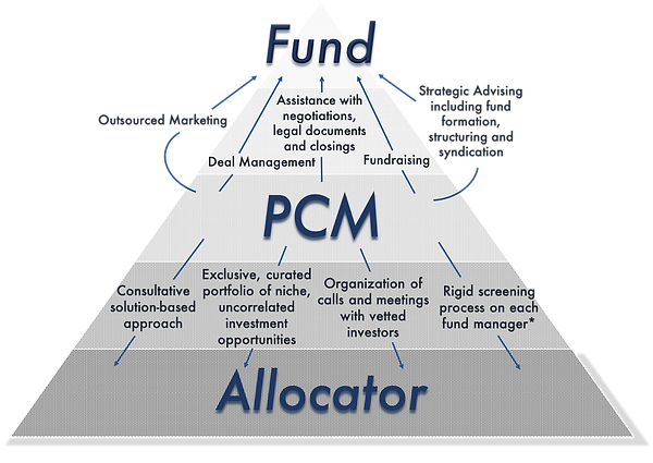 PCM Capabilities6.png