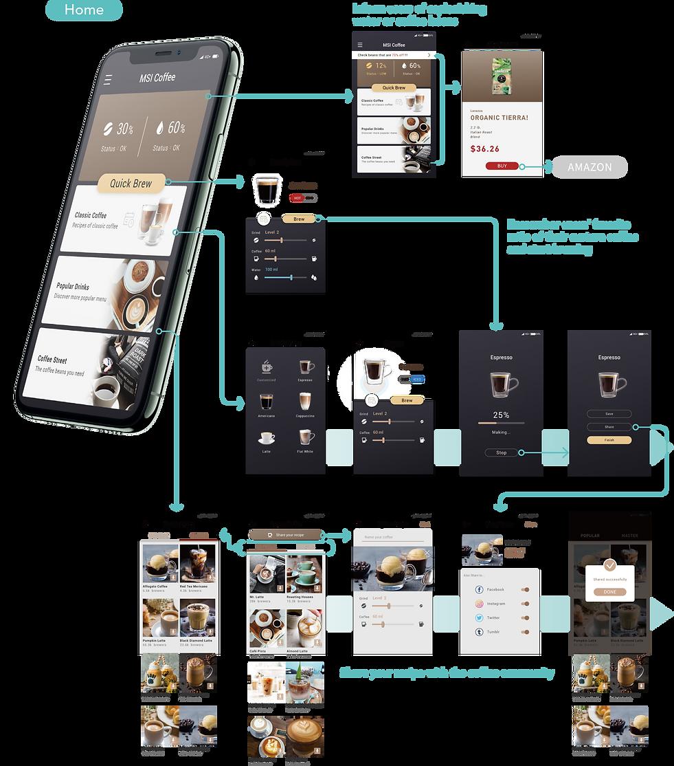 UI-phone.png