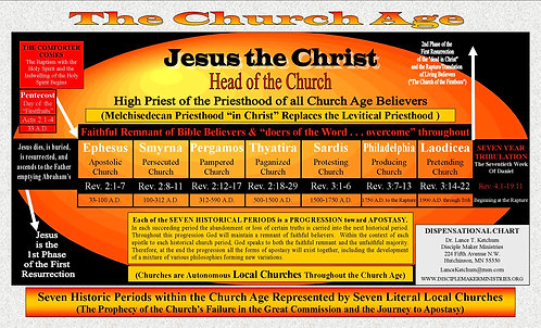 Chart of the Seven Periods of the Church Age