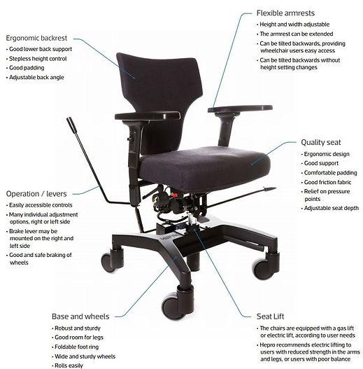 Chair F & B.JPG