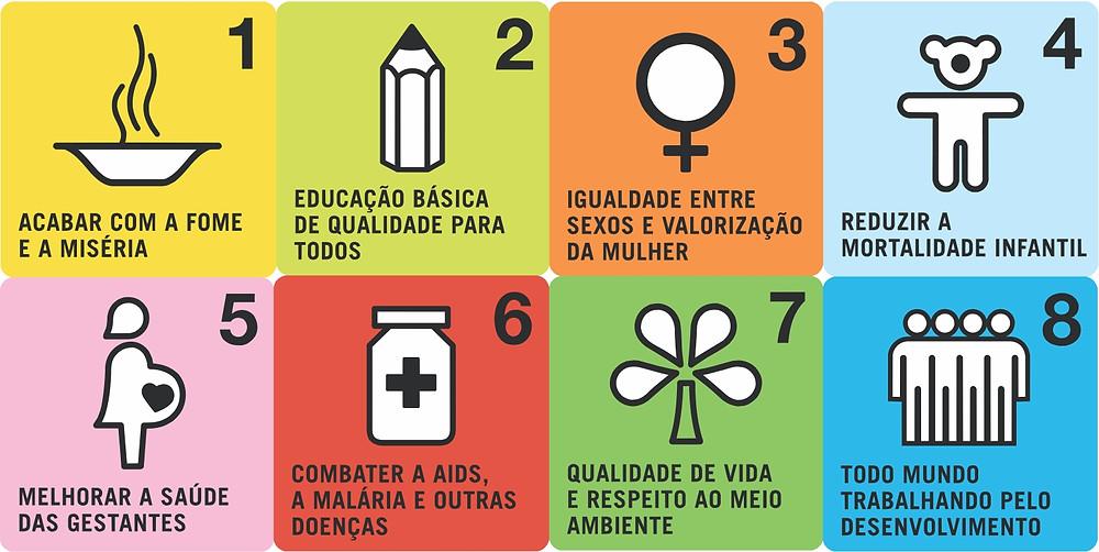 8 objetivos do desenvolvimento do milênio