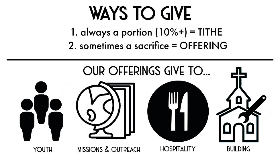 TITHE & OFFERING.jpg