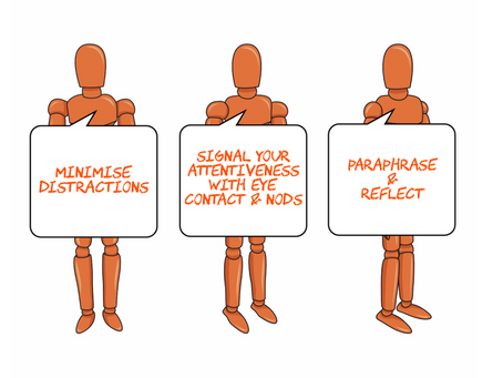 Communicate effectively with your team through active listening.