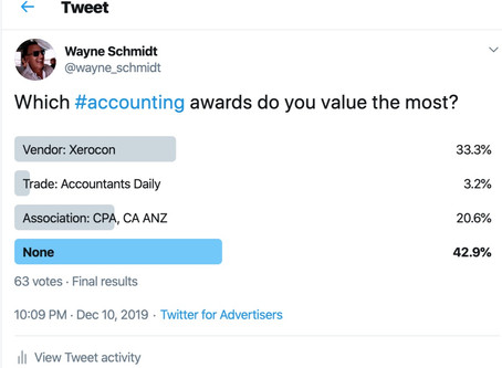Are accounting awards valued?