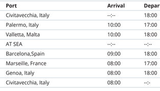 MSC Meraviglia - Italy, Malta & Spain