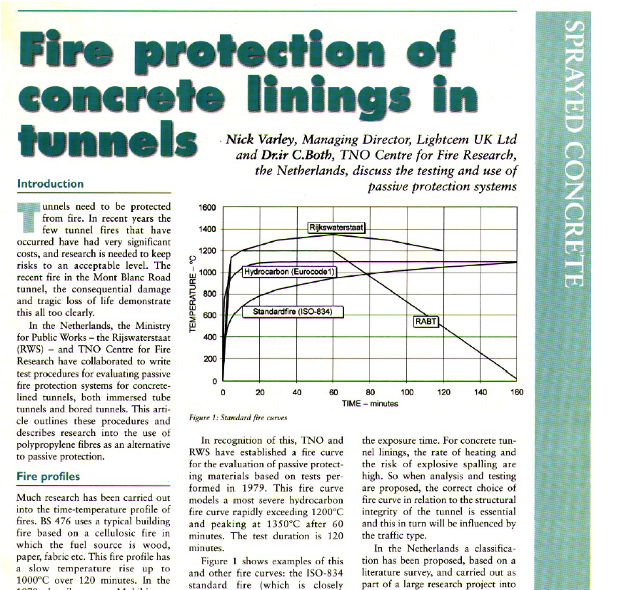 fire protection of concrete linings