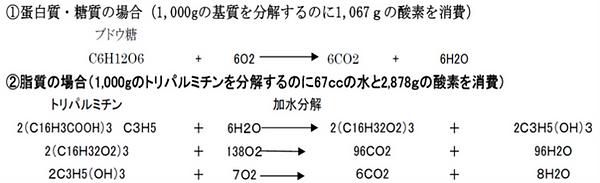 酸素量の算定.png