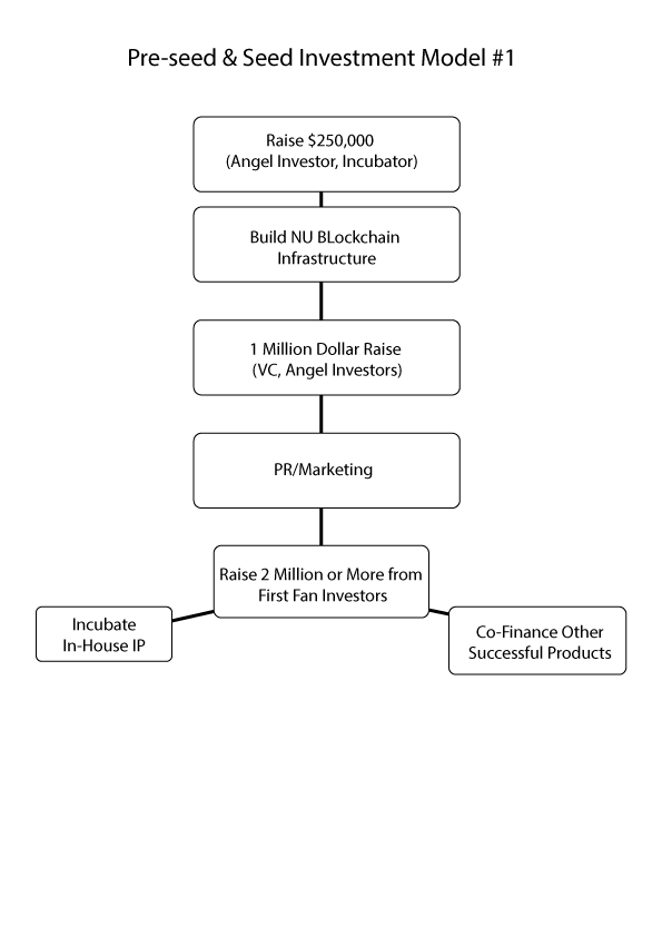seedinvestmentmodel.png