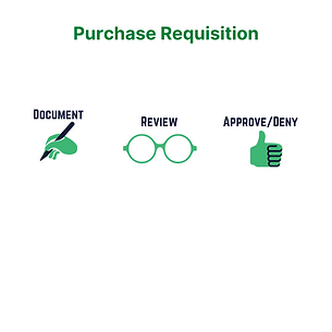 SME Journal Purchase Requisition