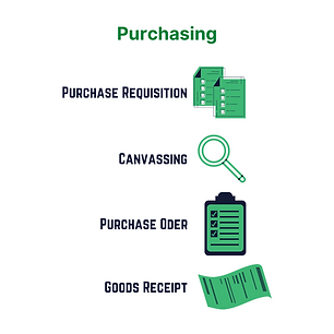 SME Journal Purchasing
