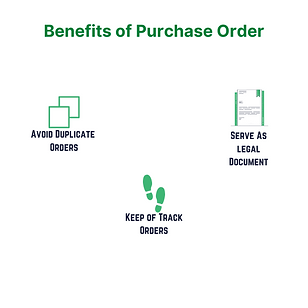SME Journal Purchase Order