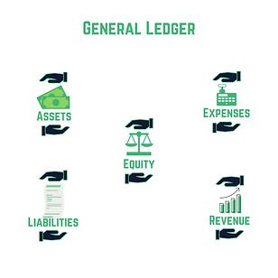 SME Journak General Ledger