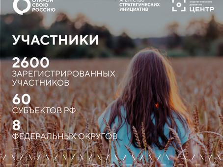 192 турмаршрута подано на конкурс АСИ «Открой свою Россию»