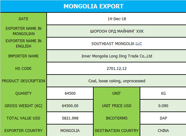 Mongolia_Export.png