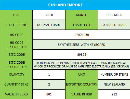 Finland_Import.png