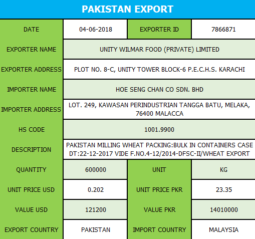 Pakistan_Export.png