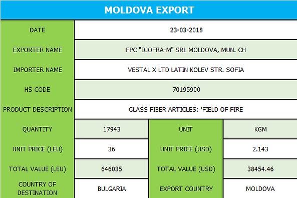 Moldova_Export.png