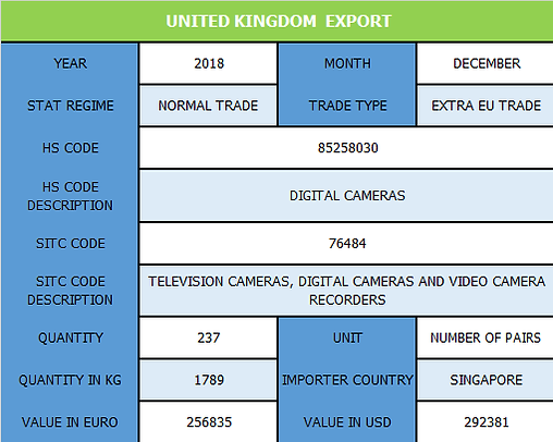 United_Kingdom_Export.png