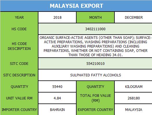 Malaysia_Export.png