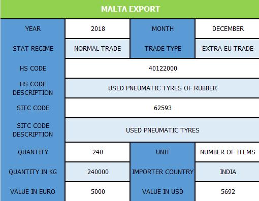 Malta_Export.png