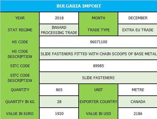 Bulgaria_Import.png