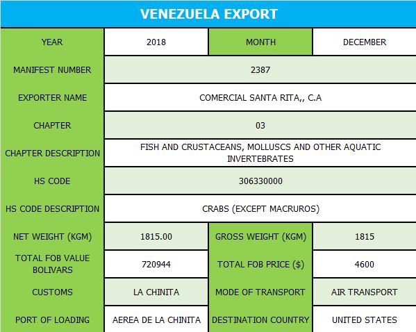 Venezuela_Export.png