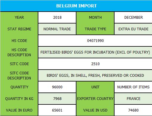 Belgium_Import.png