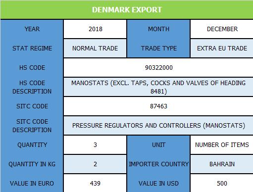 Denmark_Export.png