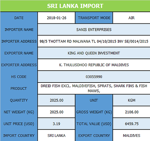 Sri_Lanka_Import.png