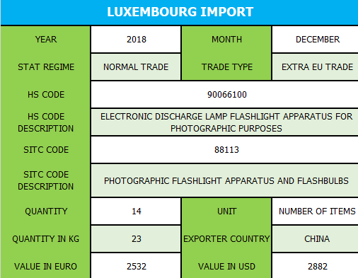 Luxembourg_Import.png