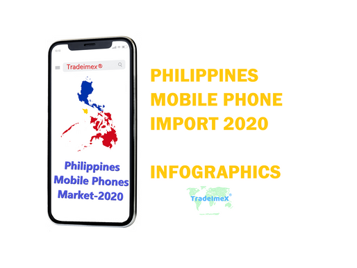 Philippines Mobile Phone Market - 2020