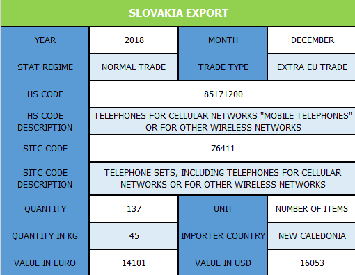 Slovakia_Export.png