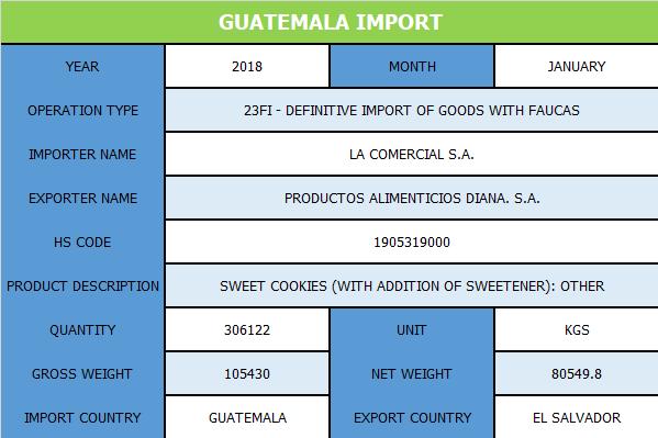 Guatemala_Import.png