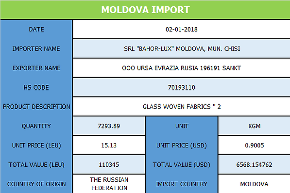 Moldova_Import.png
