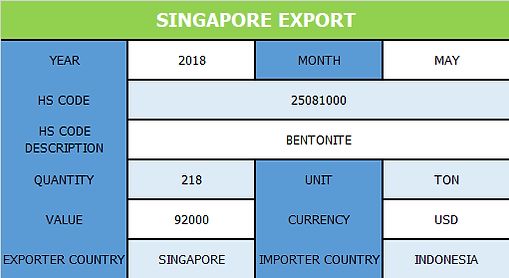 Singapore_Export.png